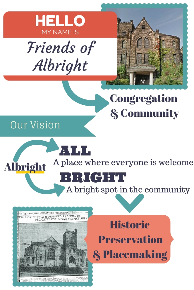 Albright-mission-all-bright